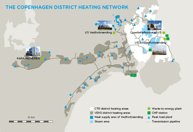 Engineering Timelines - Low Carbon Copenhagen   District Heating And Cooling
